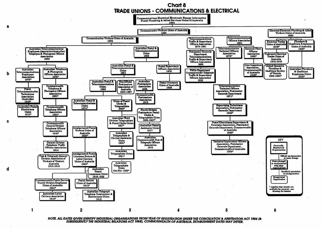 pin chart electrical formulas and tables cheat sheet on